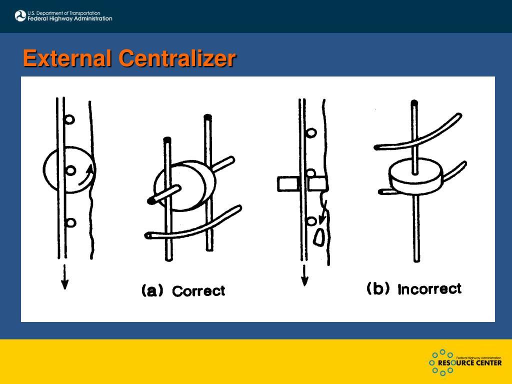 External Centralizer