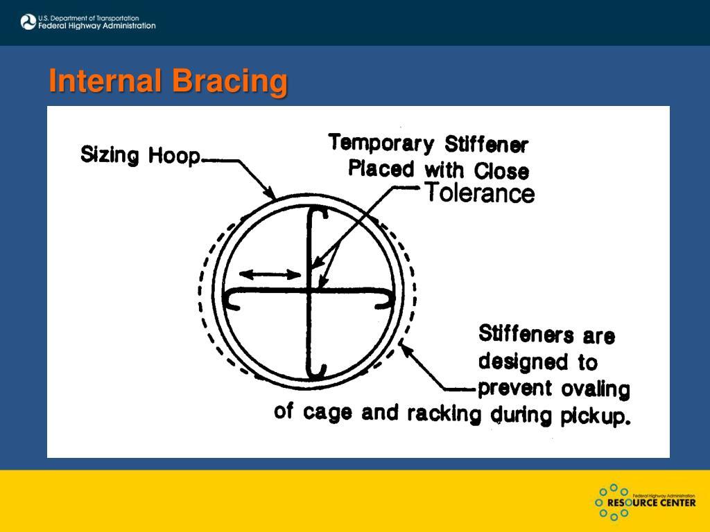 Internal Bracing