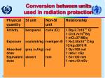 conversion between units used in radiation protection