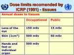 dose l imits r ecomended by icrp 1991 t issues