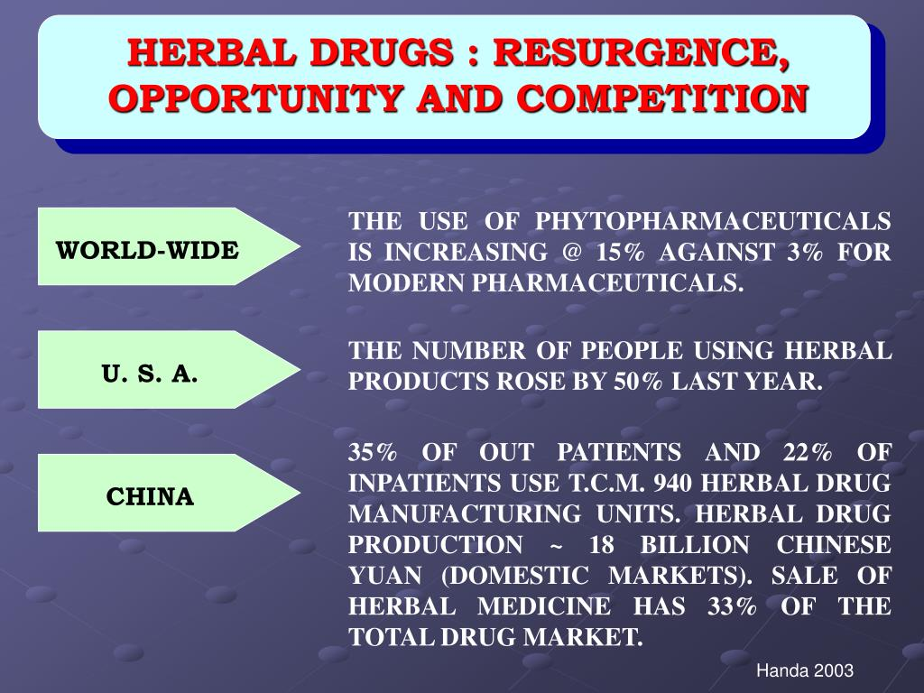 HERBAL DRUGS : RESURGENCE, OPPORTUNITY AND COMPETITION
