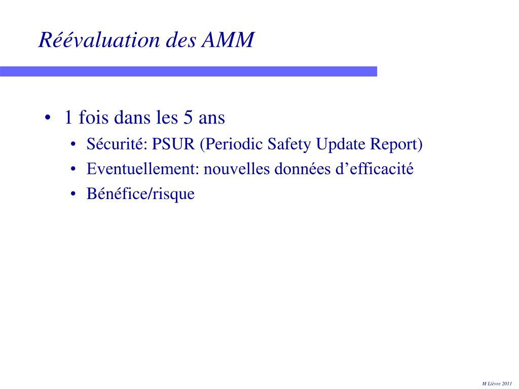 Réévaluation des AMM