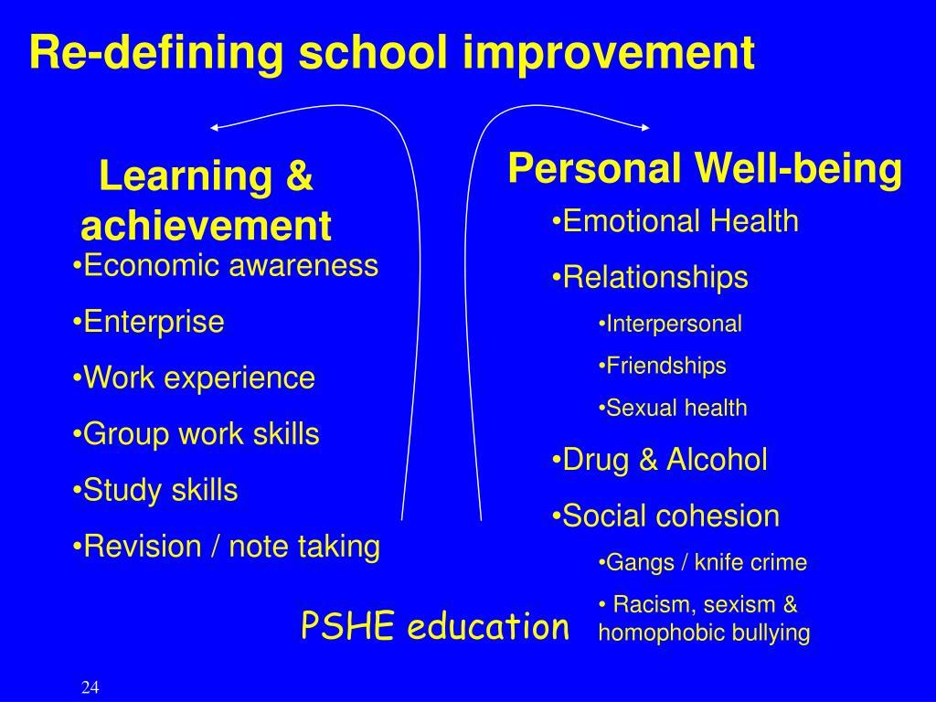Re-defining school improvement