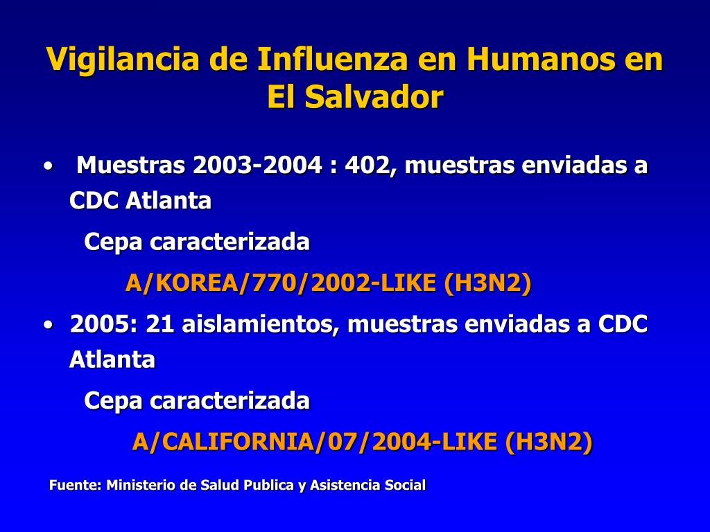 Vigilancia de Influenza en Humanos en