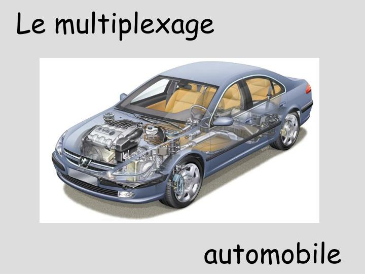 ppt le multiplexage automobile powerpoint presentation id 753159