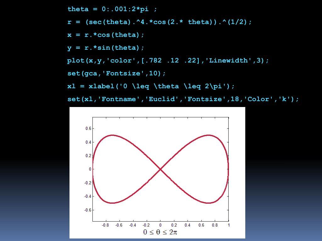 theta = 0:.001:2*pi ;