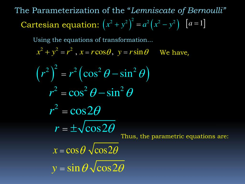 The Parameterization of the ""