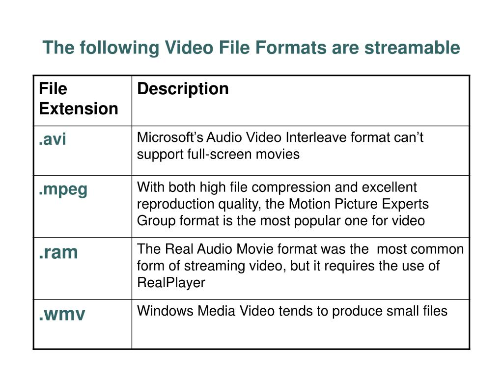 The following Video File Formats are streamable