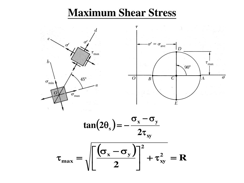 Maximum Shear Stress