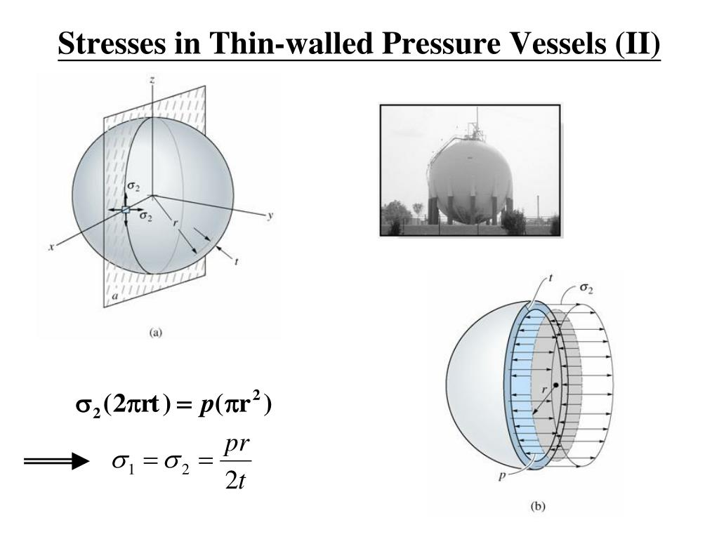 Stresses in Thin-walled Pressure Vessels (II)