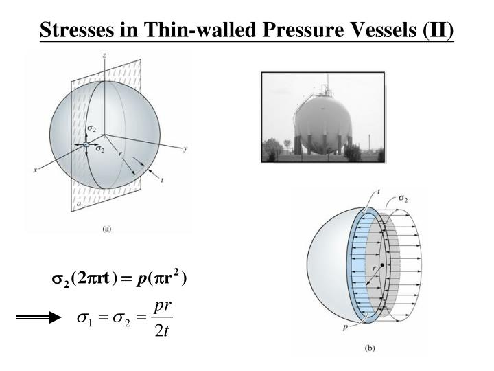 Stresses in thin walled pressure vessels ii
