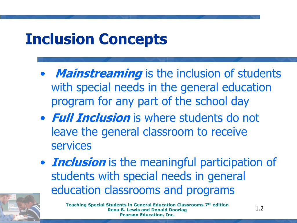 essay on inclusive education in australia Much confusion about inclusion in australia's largest education system linda graham academy papers 3/2013 paul bourke lecture 2012 the academy of the social sciences in australia.