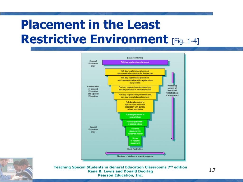 Ppt Chapter 1 Powerpoint Presentation Id 753245