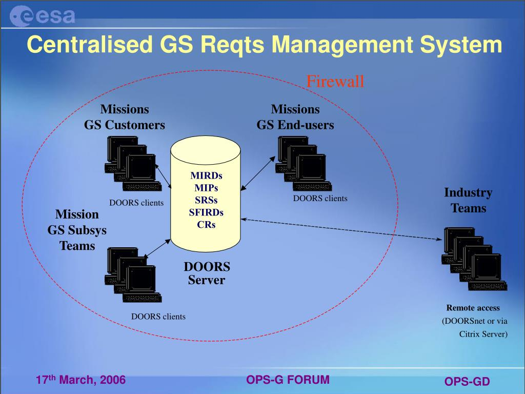 Centralised GS Reqts Management System