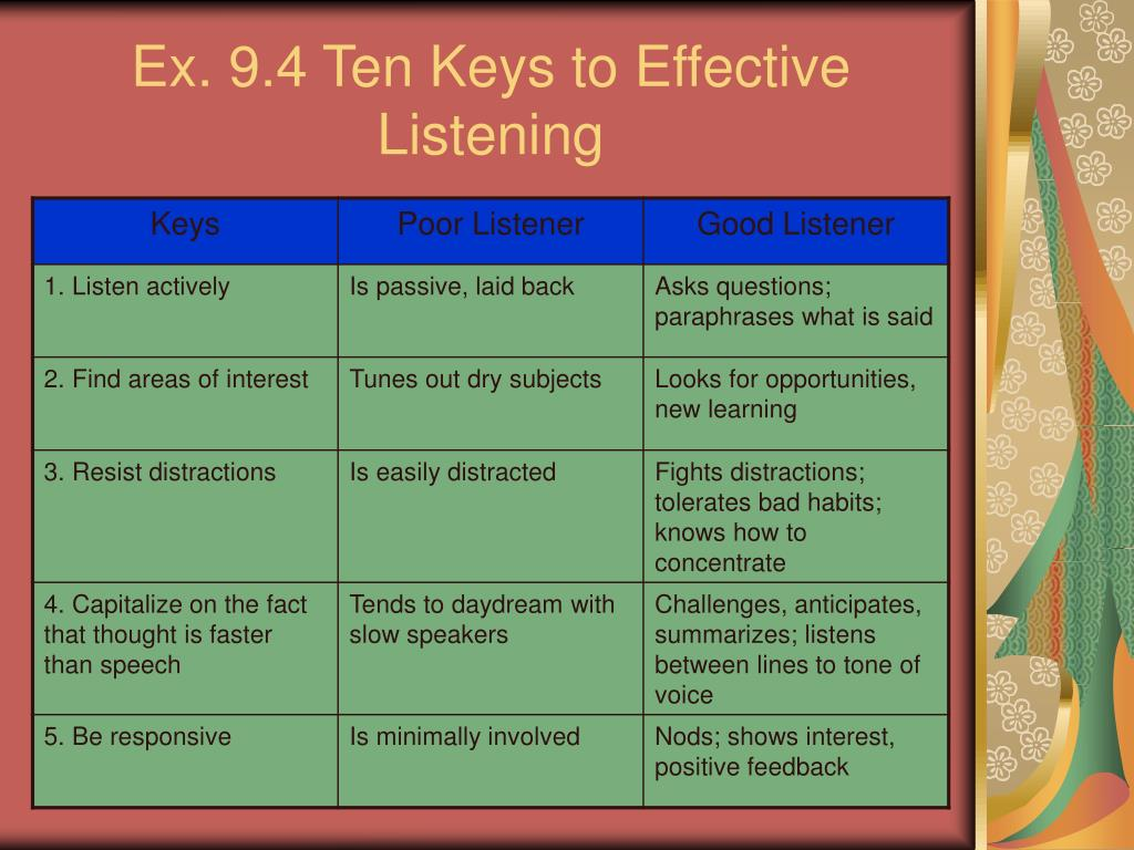 Ex. 9.4 Ten Keys to Effective Listening
