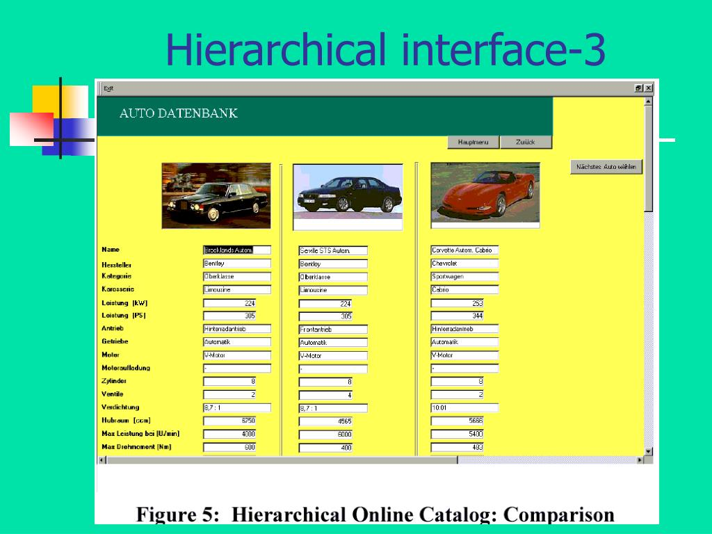 Hierarchical interface-3