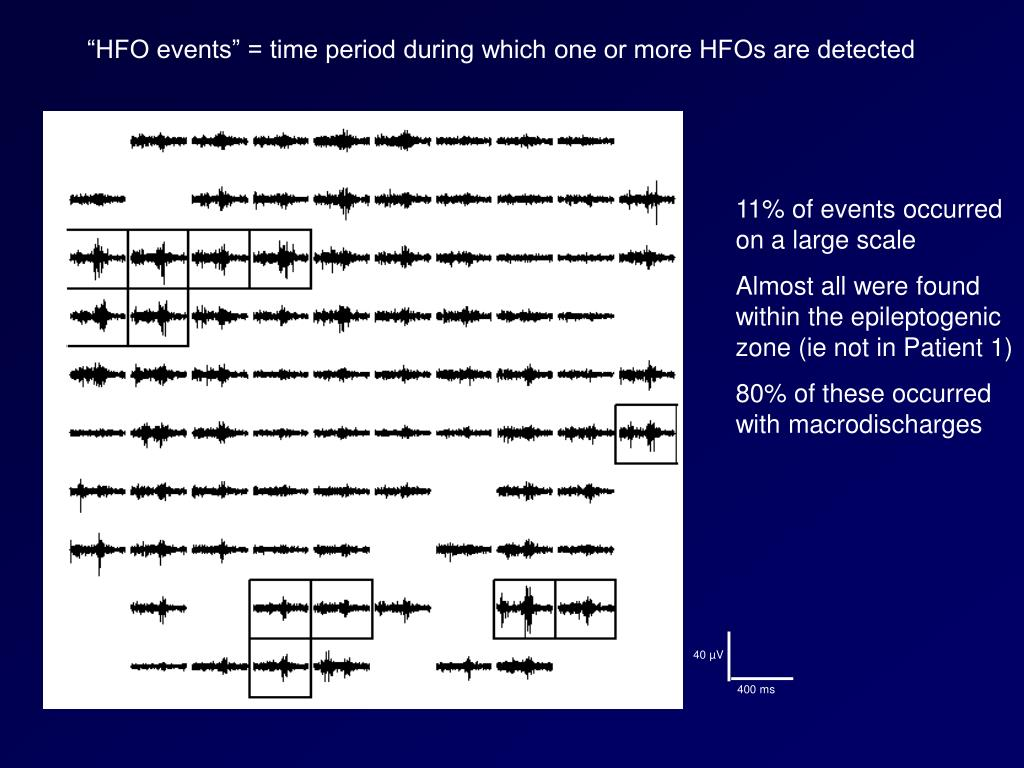 """HFO events"" = time period during which one or more HFOs are detected"