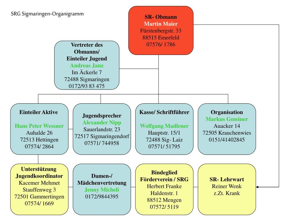 SR- Obmann