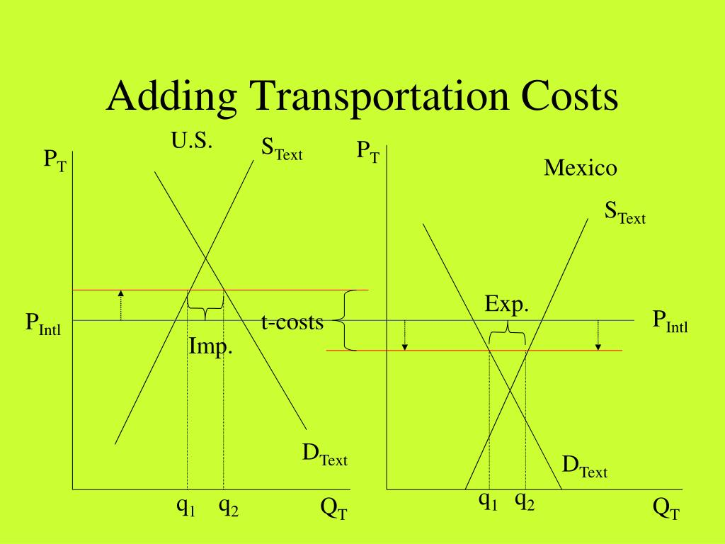Adding Transportation Costs