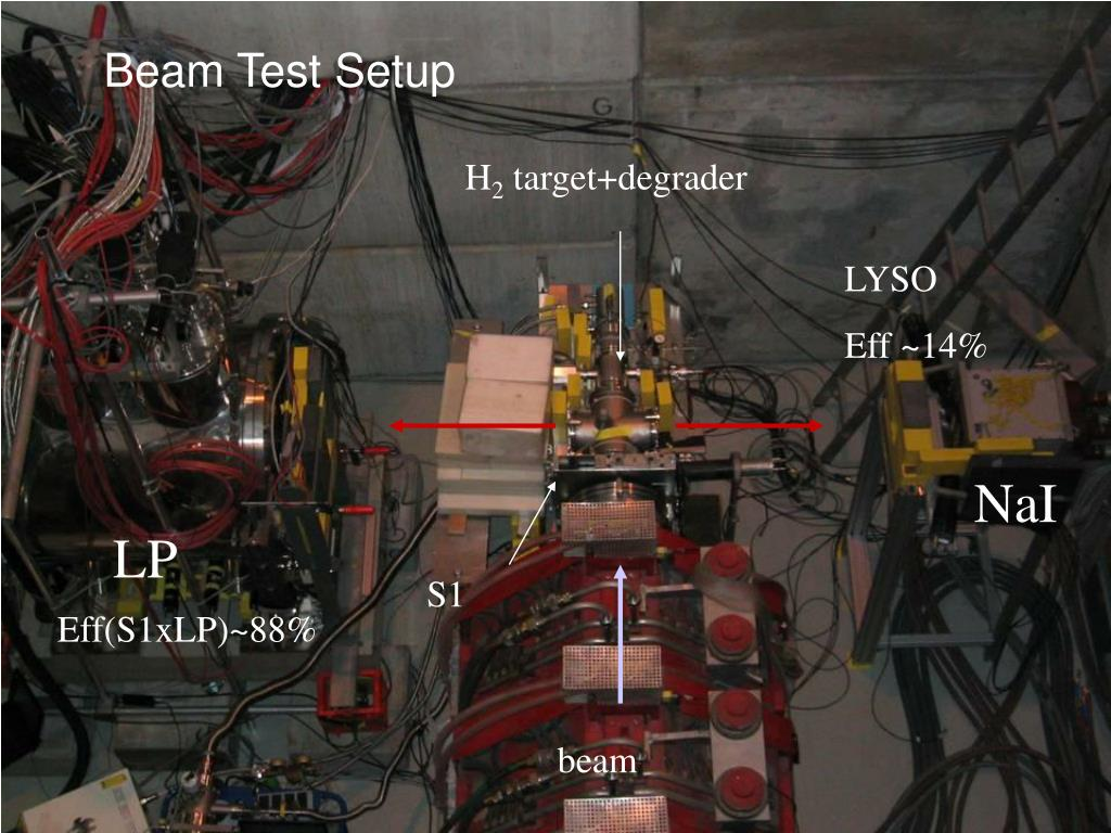 Beam Test Setup
