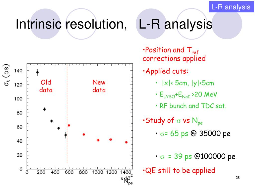 L-R analysis