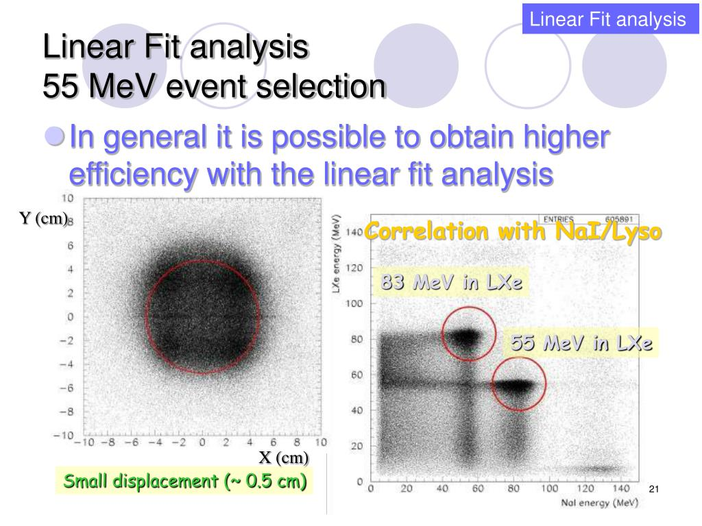 In general it is possible to obtain higher efficiency with the linear fit analysis