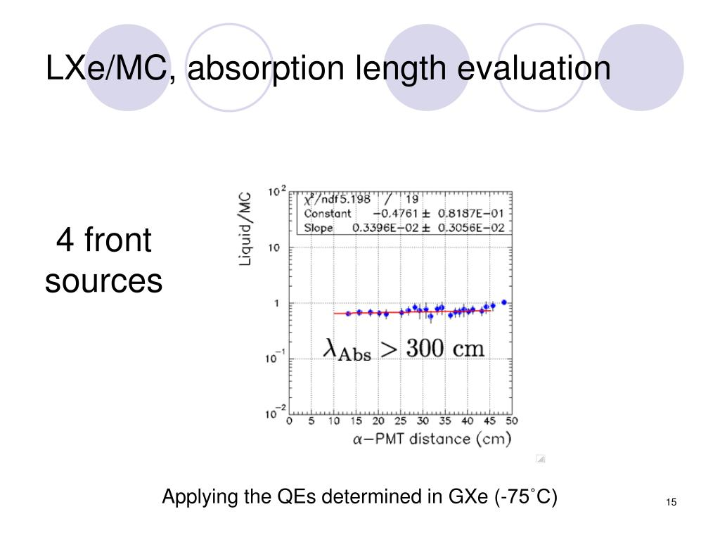 LXe/MC, absorption length evaluation