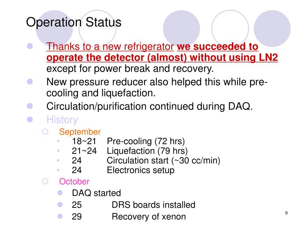 Operation Status