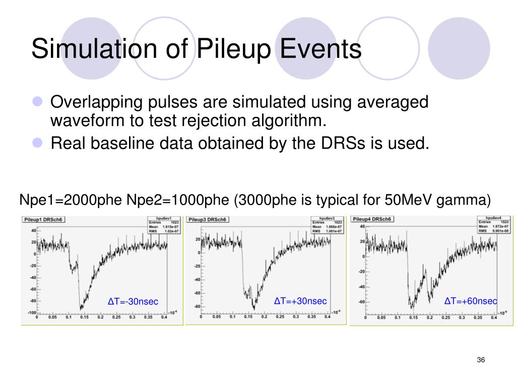 Simulation of Pileup Events