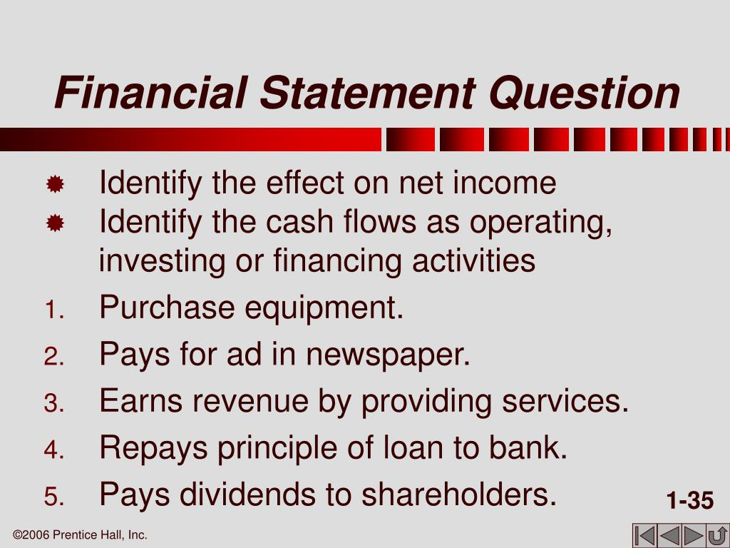 Financial Statement Question
