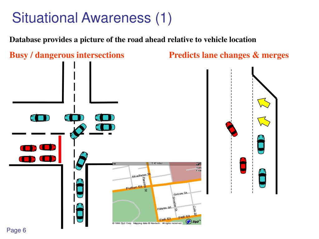 Situational Awareness (1)