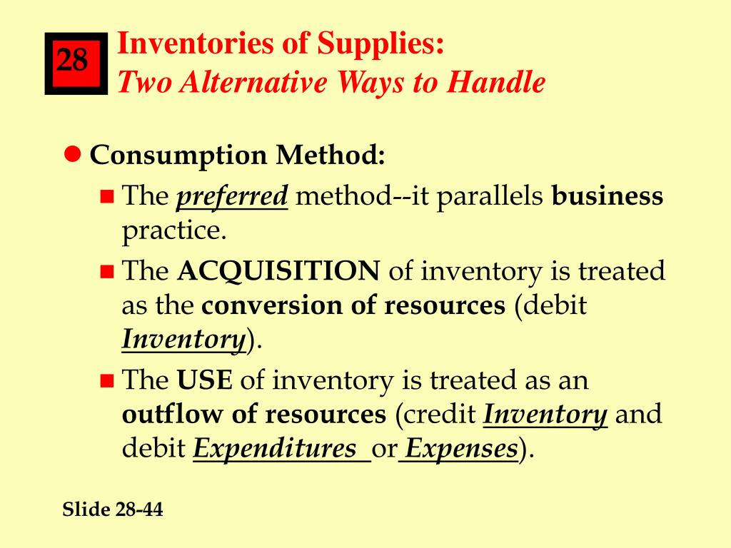 Inventories of Supplies: