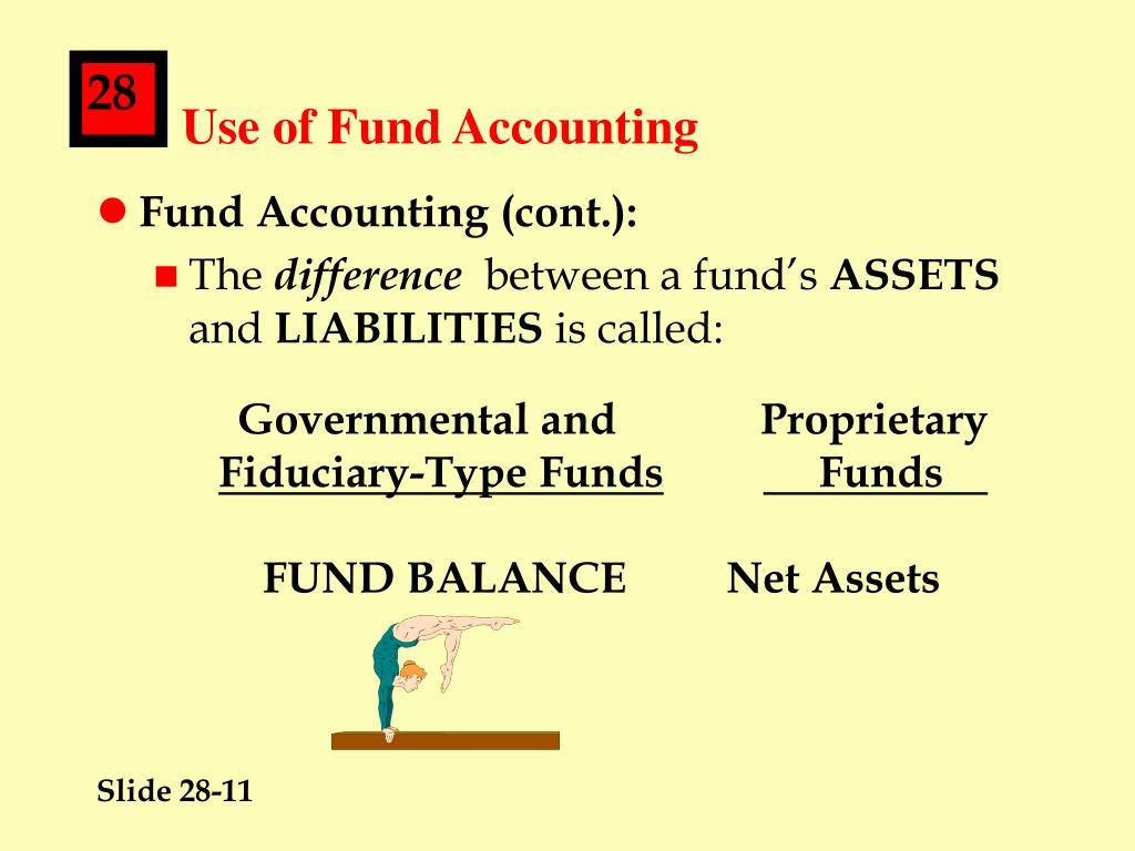Use of Fund Accounting