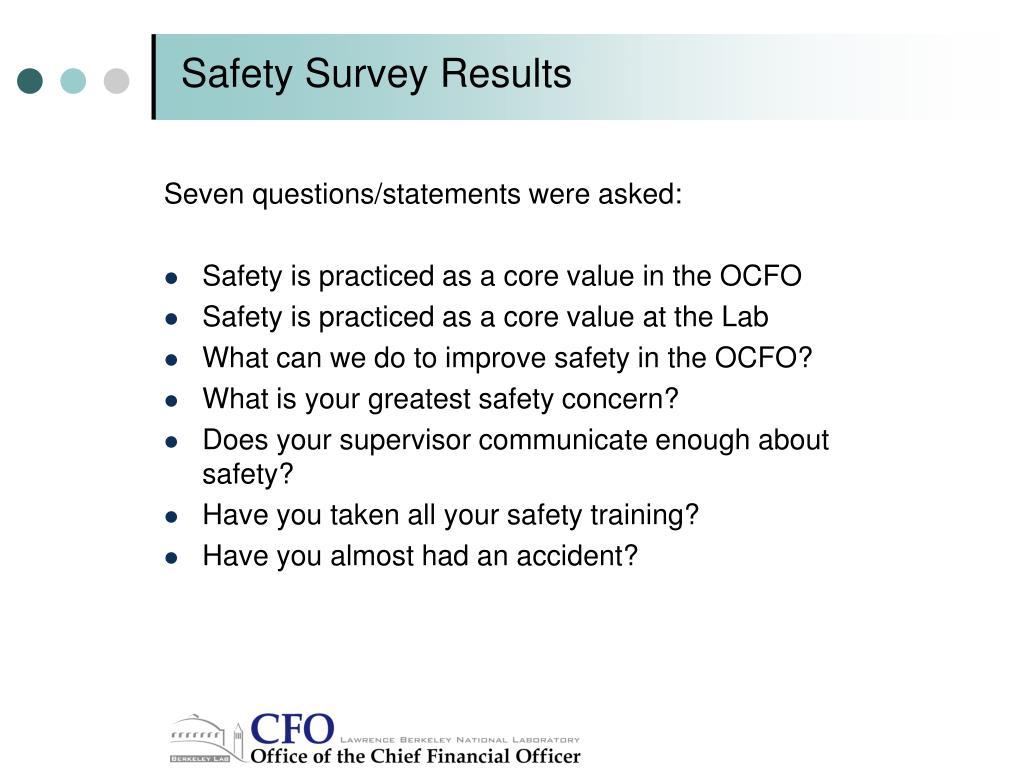 Safety Survey Results