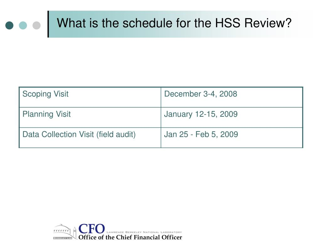 What is the schedule for the HSS Review?