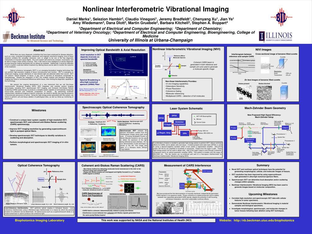 Nonlinear Interferometric Vibrational Imaging