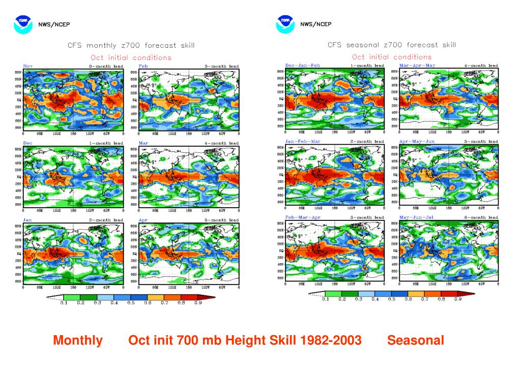Monthly       Oct init 700 mb Height Skill 1982-2003       Seasonal
