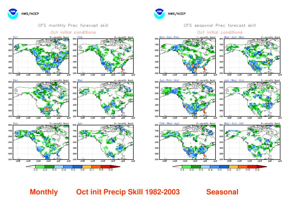 Monthly         Oct init Precip Skill 1982-2003             Seasonal