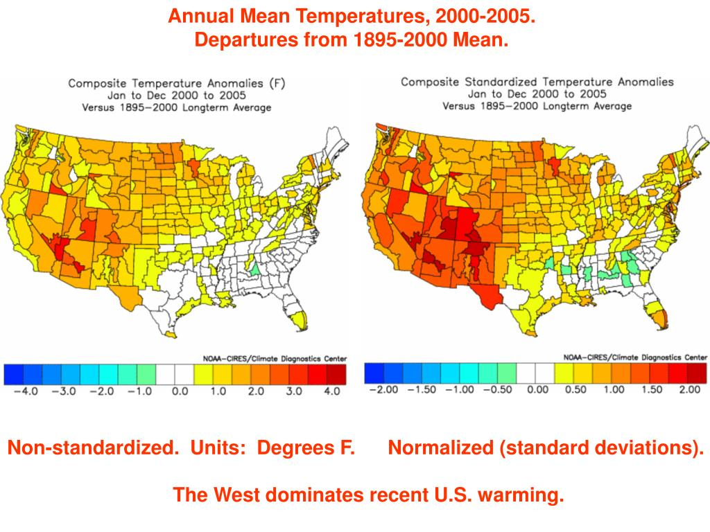 Annual Mean Temperatures, 2000-2005.