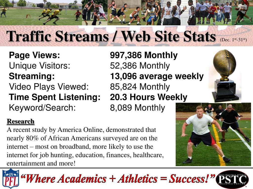Traffic Streams / Web Site Stats