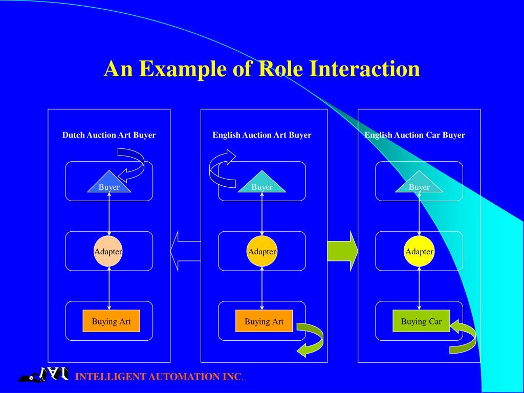 An Example of Role Interaction