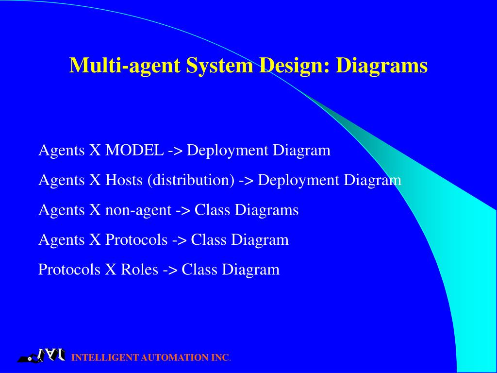 Multi-agent System Design: Diagrams