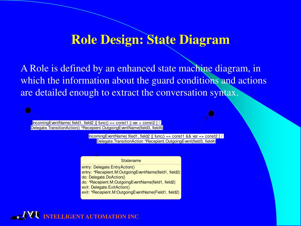 Role Design: State Diagram