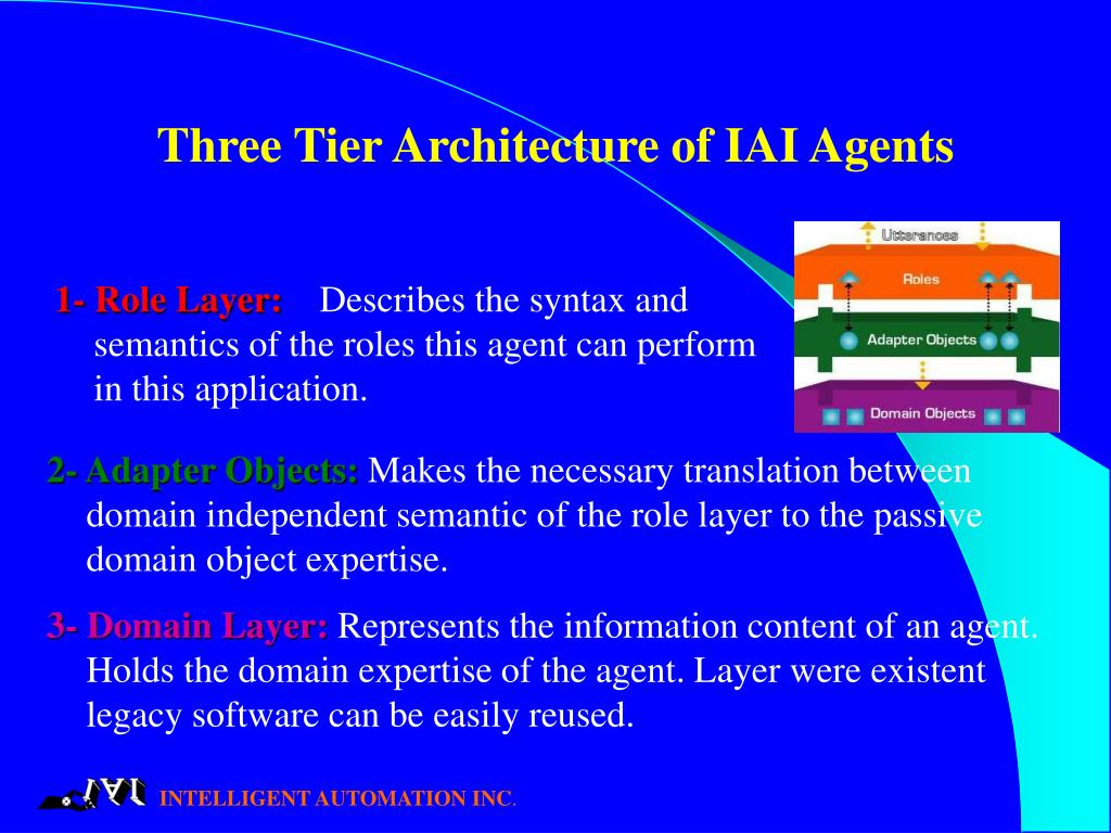 Three Tier Architecture of IAI Agents