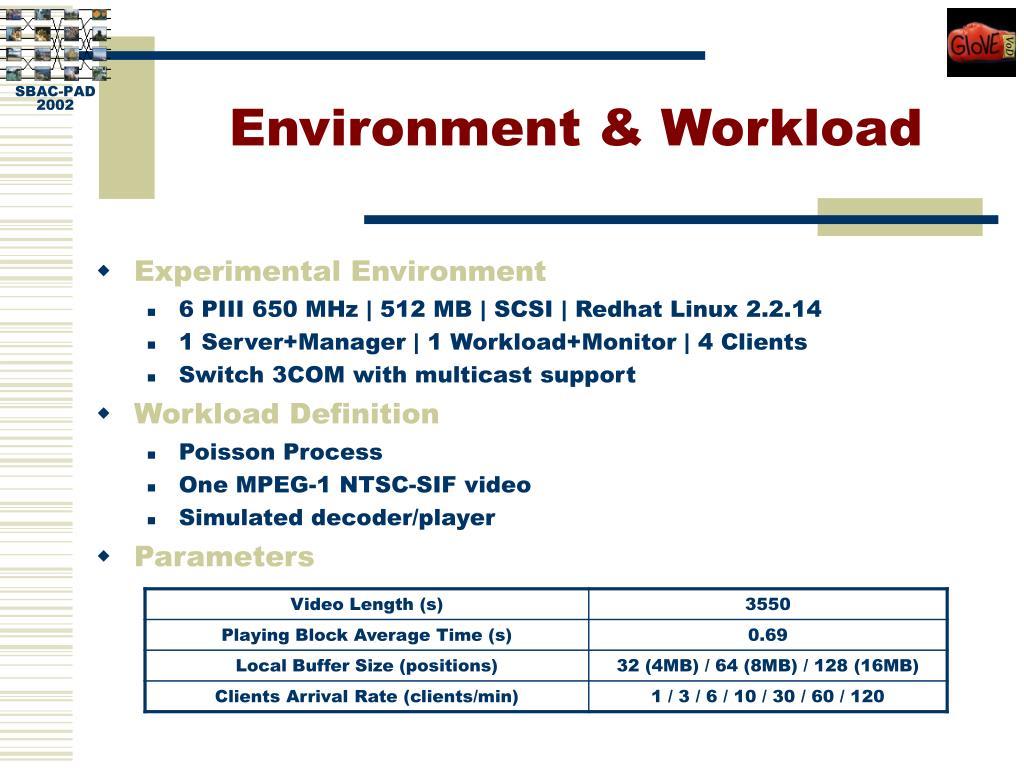 Environment & Workload