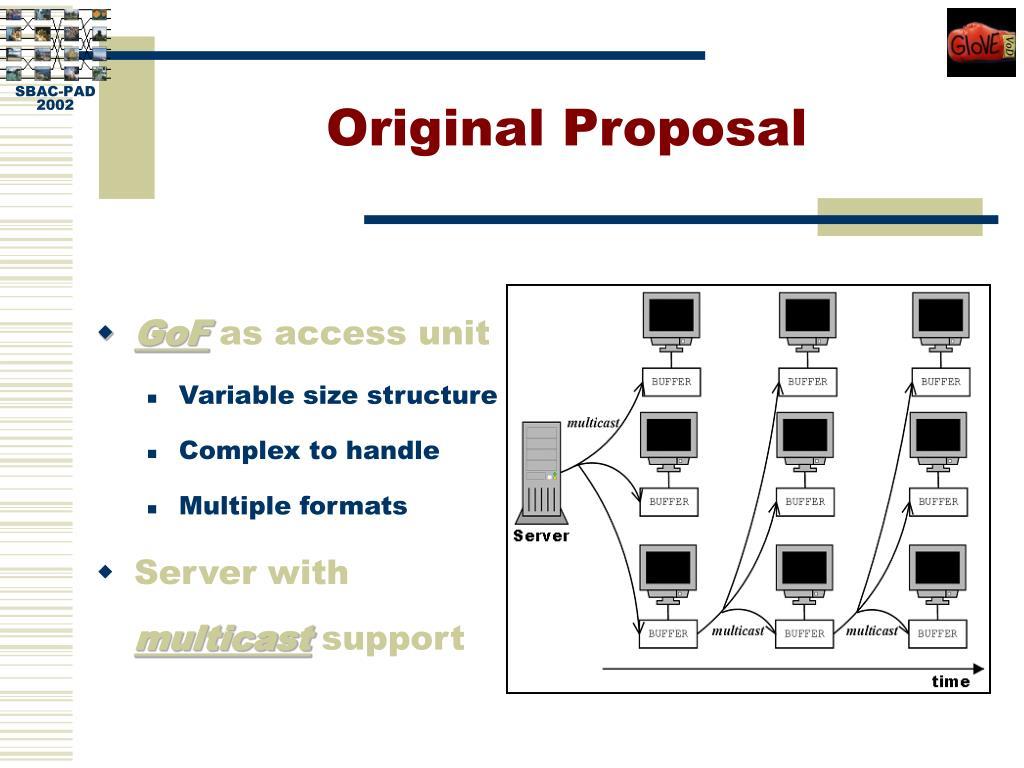 Original Proposal