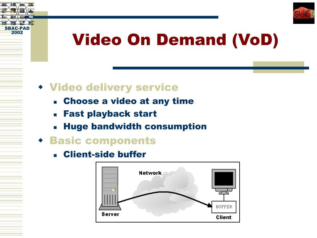 Video On Demand (VoD)