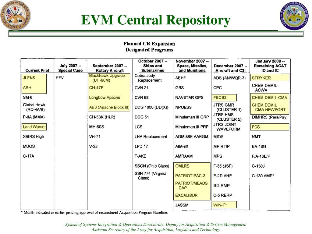 EVM Central Repository