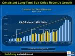 consistent long term box office revenue growth
