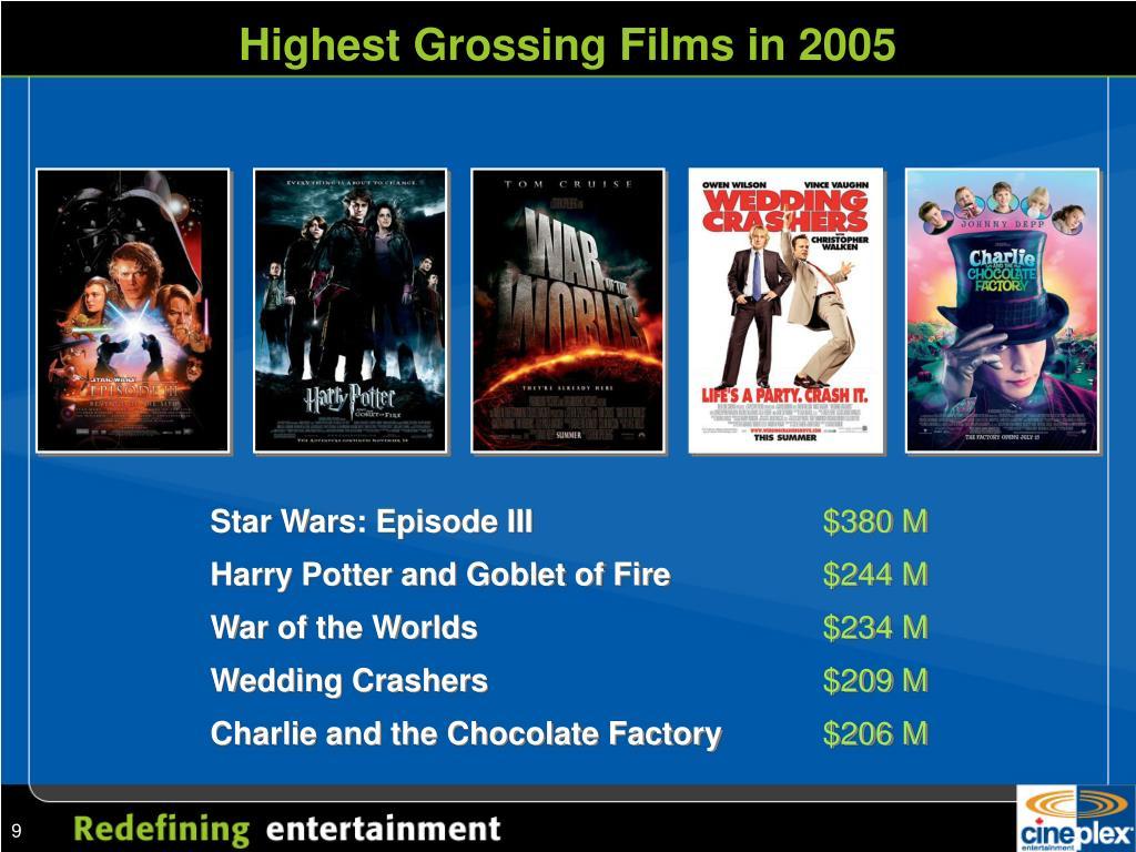 Highest Grossing Films in 2005